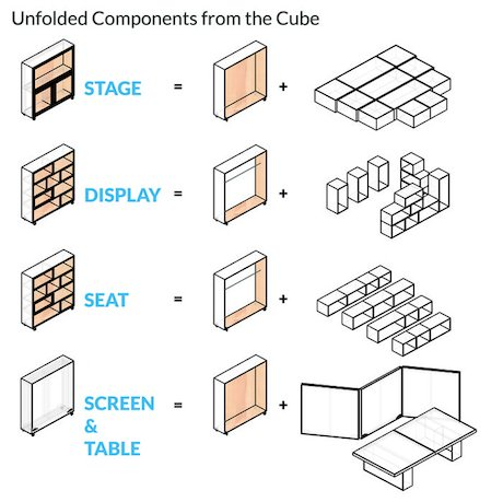 miles-cube