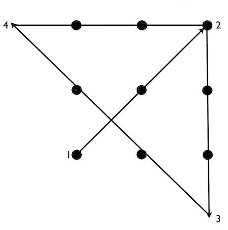 nine-dots-solution-2