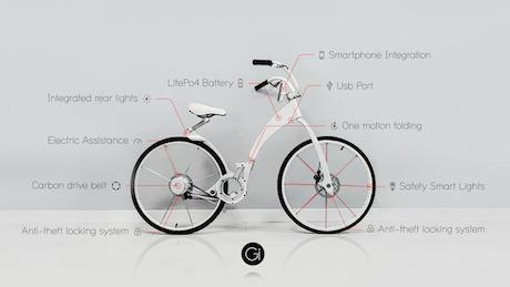 gi-bike-function
