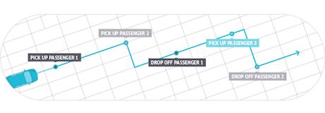 uber_NYC_infographic-02