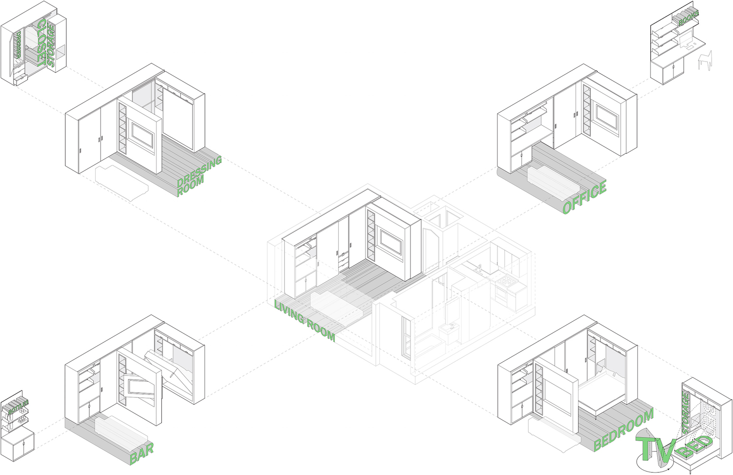 5 To 1 Micro Apartment A Perfect 10