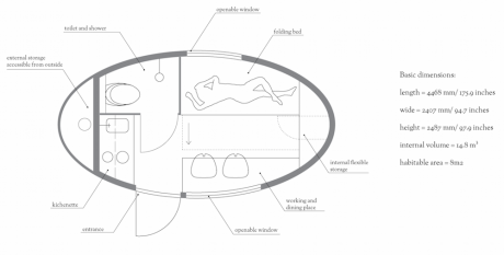 ecocapsule-diagram