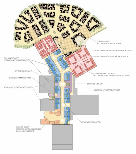 oak-hollow-mall-master-plan
